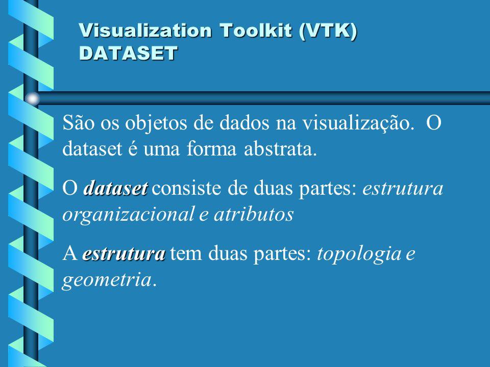 Visualization Toolkit (VTK) DATASET São os objetos de dados na visualização. O dataset é uma forma abstrata. dataset O dataset consiste de duas partes
