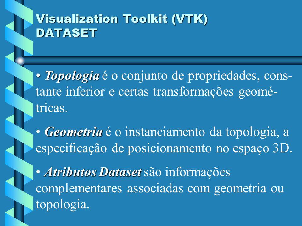 Visualization Toolkit (VTK) DATASET Topologia Topologia é o conjunto de propriedades, cons- tante inferior e certas transformações geomé- tricas. Geom
