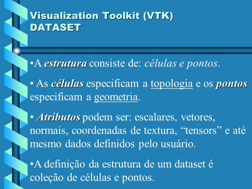 Visualization Toolkit (VTK) DATASET estruturaA estrutura consiste de: células e pontos. célulaspontos As células especificam a topologia e os pontos e
