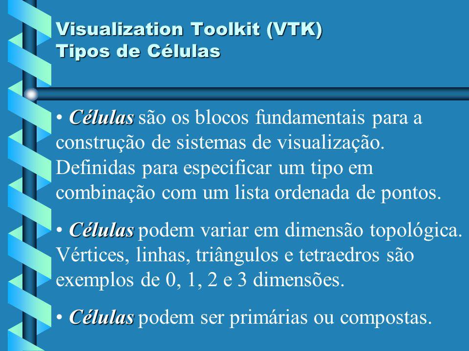 Visualization Toolkit (VTK) Tipos de Células Células Células são os blocos fundamentais para a construção de sistemas de visualização. Definidas para