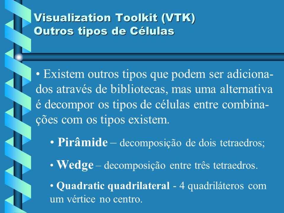 Visualization Toolkit (VTK) Outros tipos de Células Existem outros tipos que podem ser adiciona- dos através de bibliotecas, mas uma alternativa é dec