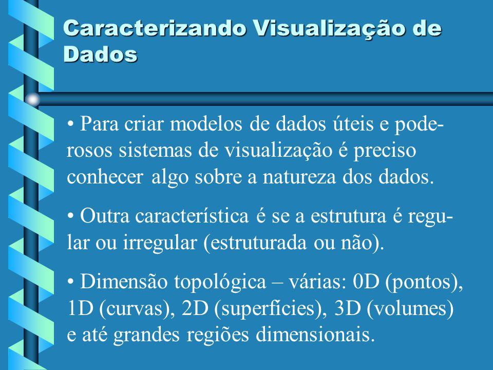 Caracterizando Visualização de Dados Para criar modelos de dados úteis e pode- rosos sistemas de visualização é preciso conhecer algo sobre a natureza