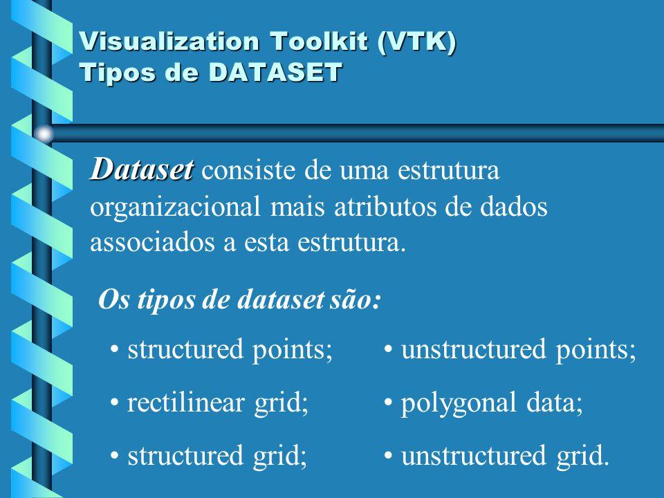 Visualization Toolkit (VTK) Tipos de DATASET Os tipos de dataset são: unstructured points; polygonal data; unstructured grid. structured points; recti