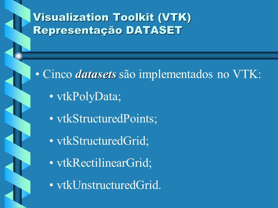 Visualization Toolkit (VTK) Representação DATASET datasets Cinco datasets são implementados no VTK: vtkPolyData; vtkStructuredPoints; vtkStructuredGri