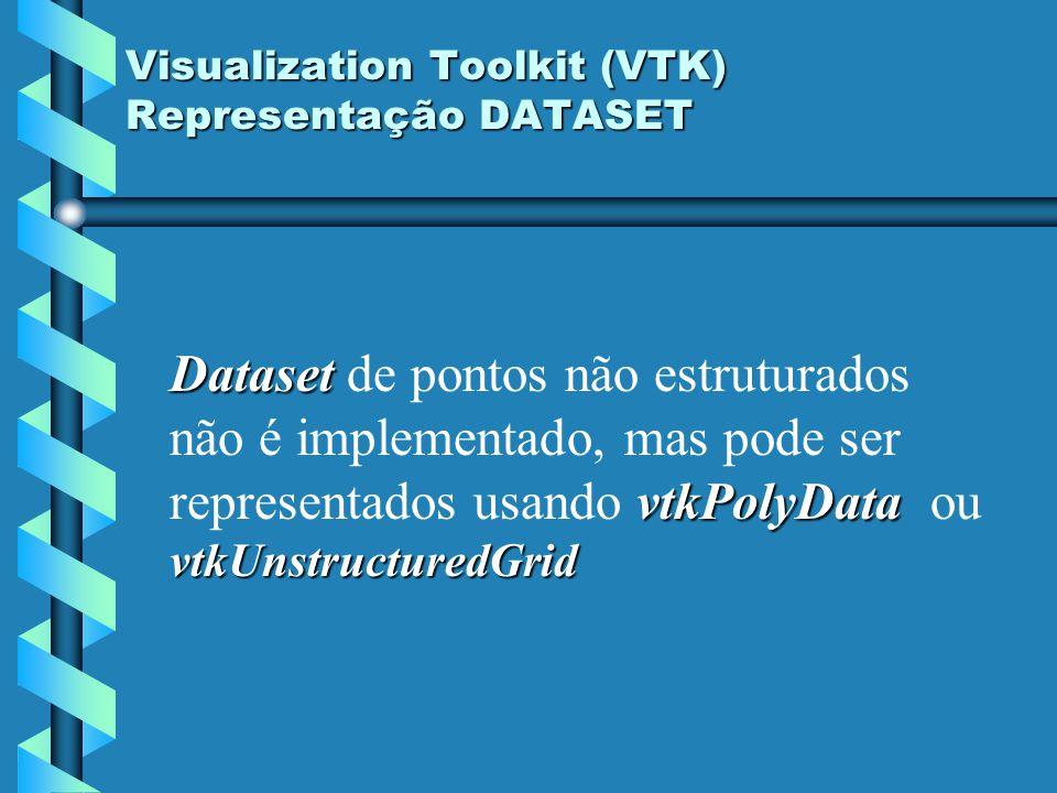 Visualization Toolkit (VTK) Representação DATASET Dataset vtkPolyData vtkUnstructuredGrid Dataset de pontos não estruturados não é implementado, mas p