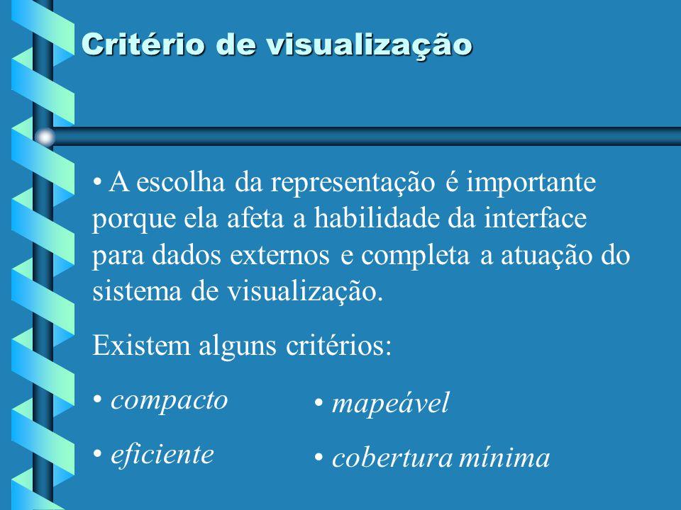 A escolha da representação é importante porque ela afeta a habilidade da interface para dados externos e completa a atuação do sistema de visualização