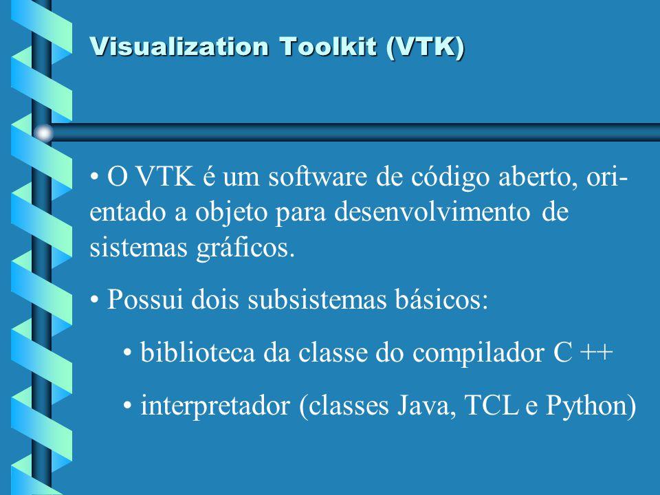 Visualization Toolkit (VTK) O VTK é um software de código aberto, ori- entado a objeto para desenvolvimento de sistemas gráficos. Possui dois subsiste