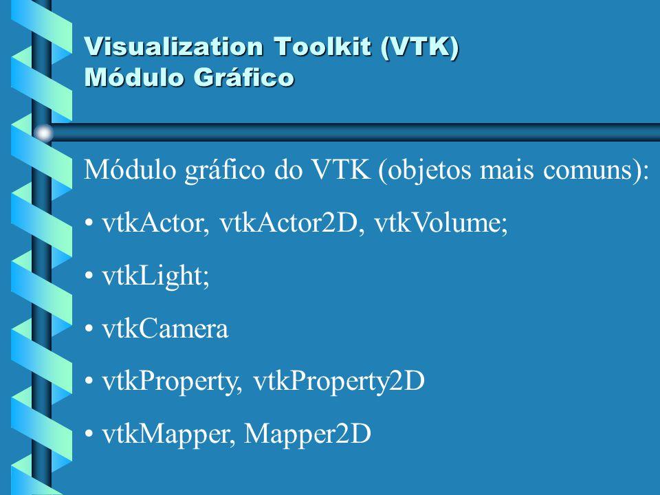 Visualization Toolkit (VTK) Módulo Gráfico Módulo gráfico do VTK (objetos mais comuns): vtkActor, vtkActor2D, vtkVolume; vtkLight; vtkCamera vtkProper
