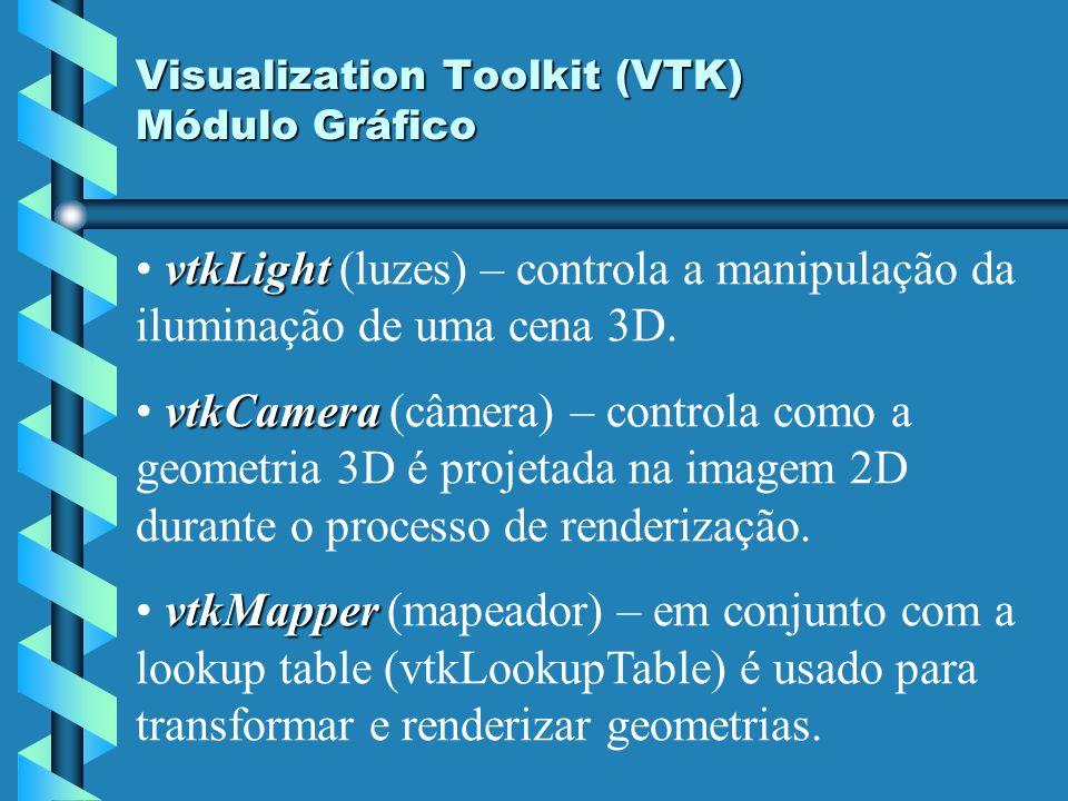 Visualization Toolkit (VTK) Módulo Gráfico vtkLight vtkLight (luzes) – controla a manipulação da iluminação de uma cena 3D. vtkCamera vtkCamera (câmer