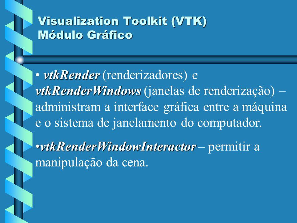 Visualization Toolkit (VTK) Módulo Gráfico vtkRender vtkRenderWindows vtkRender (renderizadores) e vtkRenderWindows (janelas de renderização) – admini