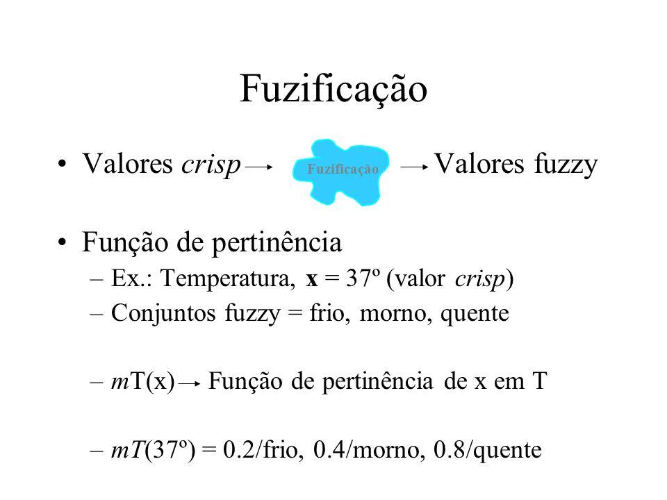Fuzificação Valores crisp Valores fuzzy Função de pertinência –Ex.: Temperatura, x = 37º (valor crisp) –Conjuntos fuzzy = frio, morno, quente –mT(x) F
