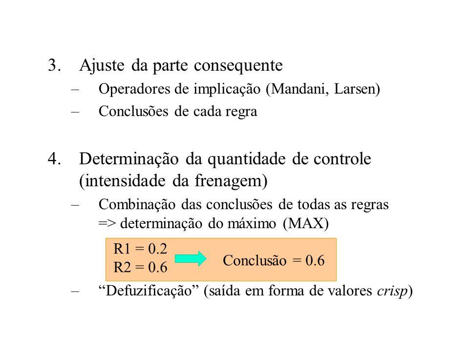 3.Ajuste da parte consequente –Operadores de implicação (Mandani, Larsen) –Conclusões de cada regra 4.Determinação da quantidade de controle (intensid