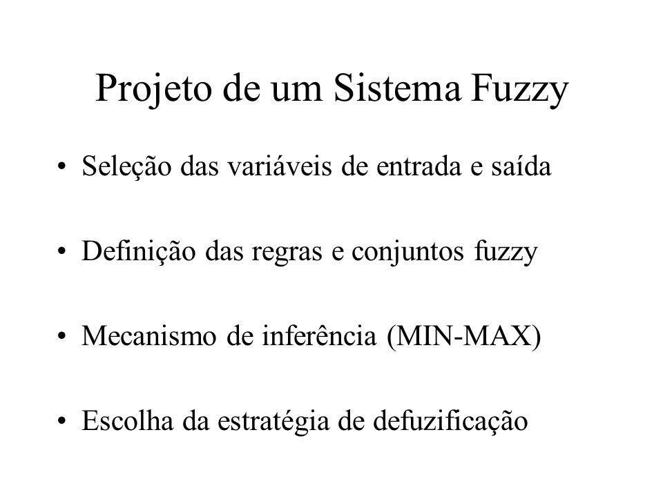 Projeto de um Sistema Fuzzy Seleção das variáveis de entrada e saída Definição das regras e conjuntos fuzzy Mecanismo de inferência (MIN-MAX) Escolha