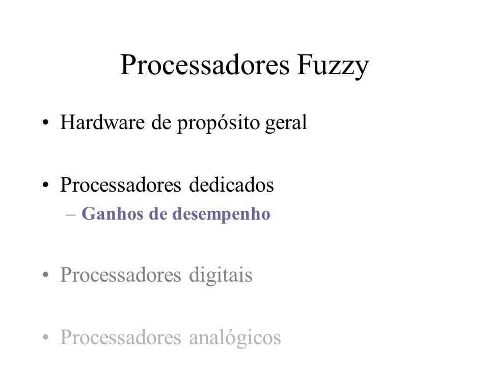 Processadores Fuzzy Hardware de propósito geral Processadores dedicados –Ganhos de desempenho Processadores digitais Processadores analógicos