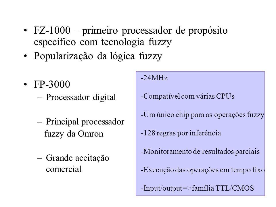 FZ-1000 – primeiro processador de propósito específico com tecnologia fuzzy Popularização da lógica fuzzy FP-3000 –Processador digital –Principal proc