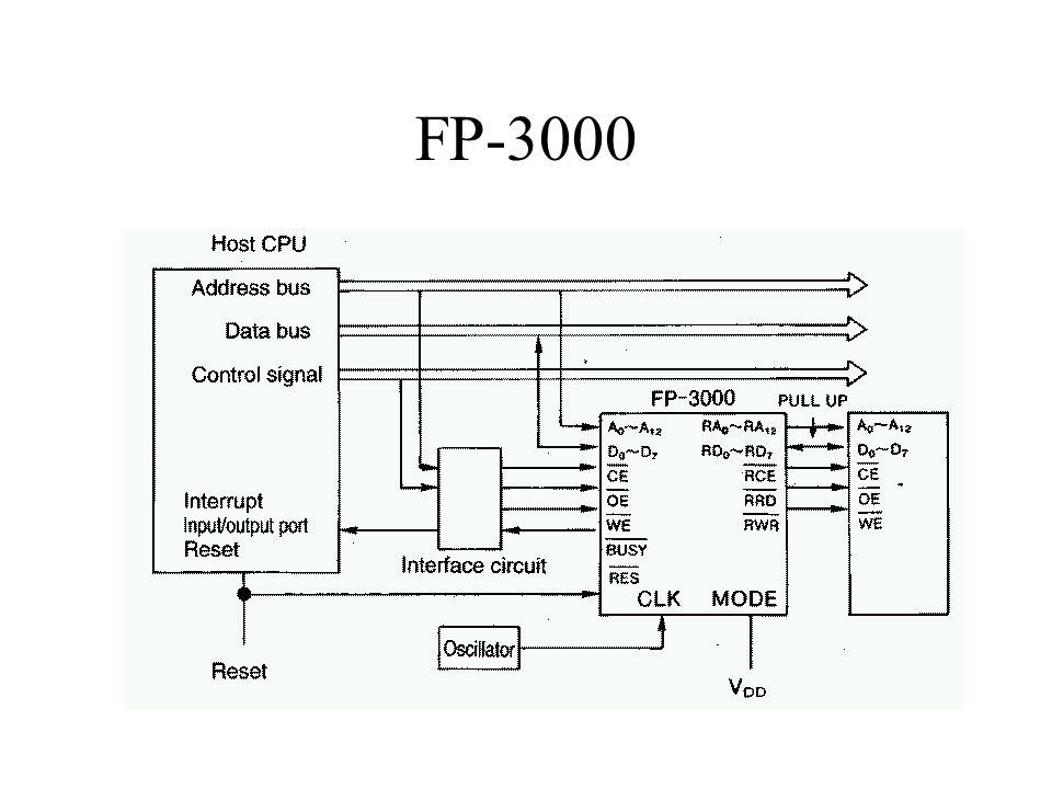 FP-3000