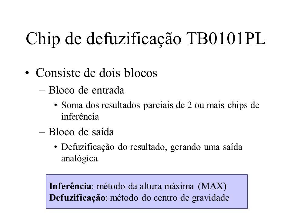 Chip de defuzificação TB0101PL Consiste de dois blocos –Bloco de entrada Soma dos resultados parciais de 2 ou mais chips de inferência –Bloco de saída