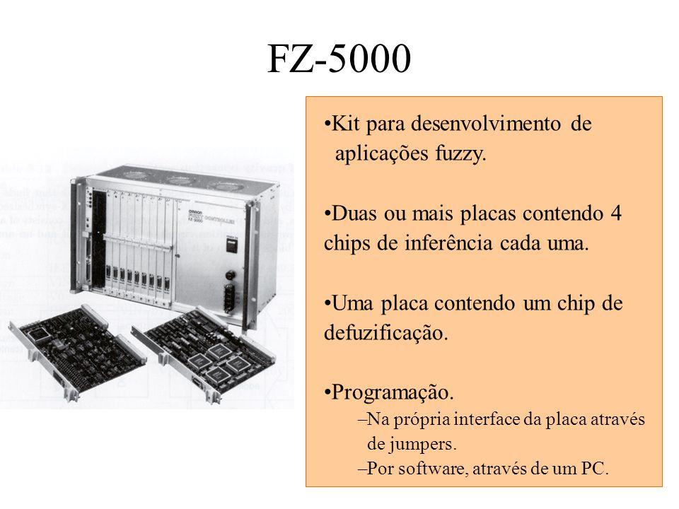 FZ-5000 Kit para desenvolvimento de aplicações fuzzy. Duas ou mais placas contendo 4 chips de inferência cada uma. Uma placa contendo um chip de defuz