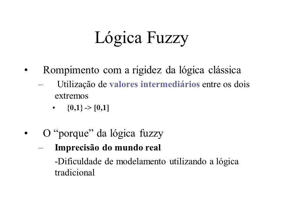 Lógica Fuzzy Rompimento com a rigidez da lógica clássica – Utilização de valores intermediários entre os dois extremos {0,1} -> [0,1] O porque da lógi