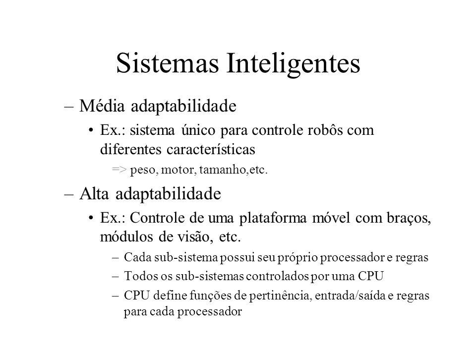 Sistemas Inteligentes –Média adaptabilidade Ex.: sistema único para controle robôs com diferentes características => peso, motor, tamanho,etc. –Alta a