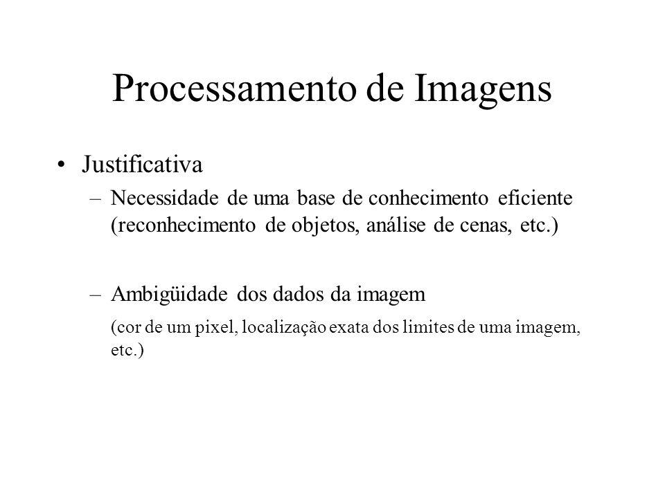 Processamento de Imagens Justificativa –Necessidade de uma base de conhecimento eficiente (reconhecimento de objetos, análise de cenas, etc.) –Ambigüi