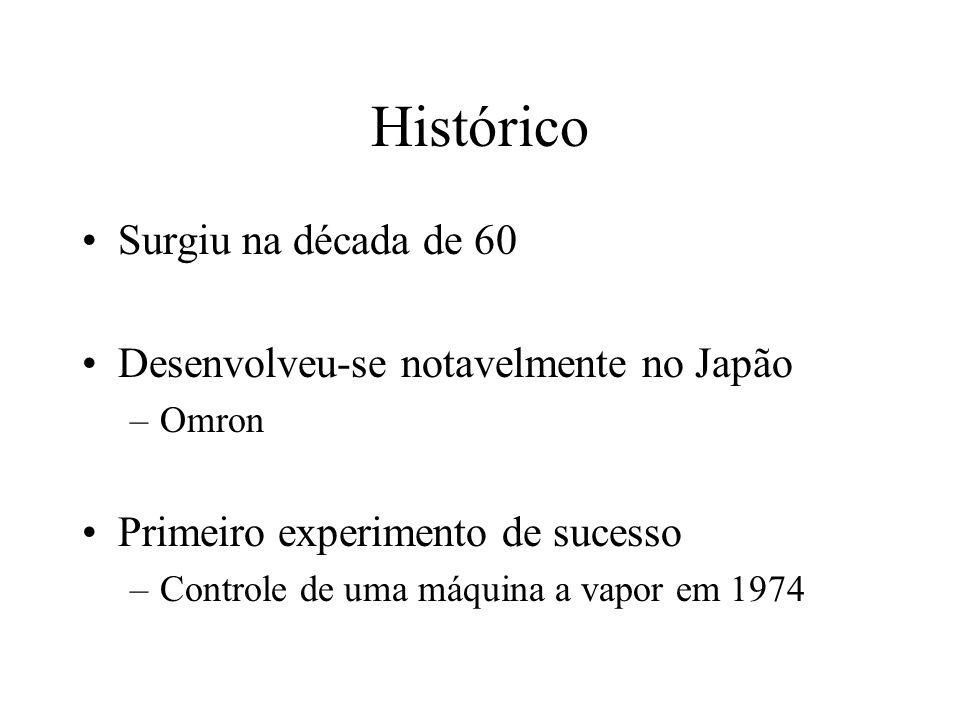 Histórico Surgiu na década de 60 Desenvolveu-se notavelmente no Japão –Omron Primeiro experimento de sucesso –Controle de uma máquina a vapor em 1974
