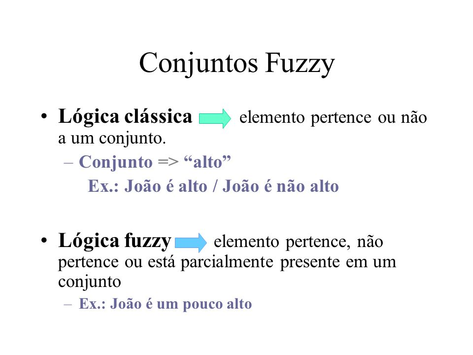 Conjuntos Fuzzy Lógica clássica elemento pertence ou não a um conjunto. –Conjunto => alto Ex.: João é alto / João é não alto Lógica fuzzy elemento per