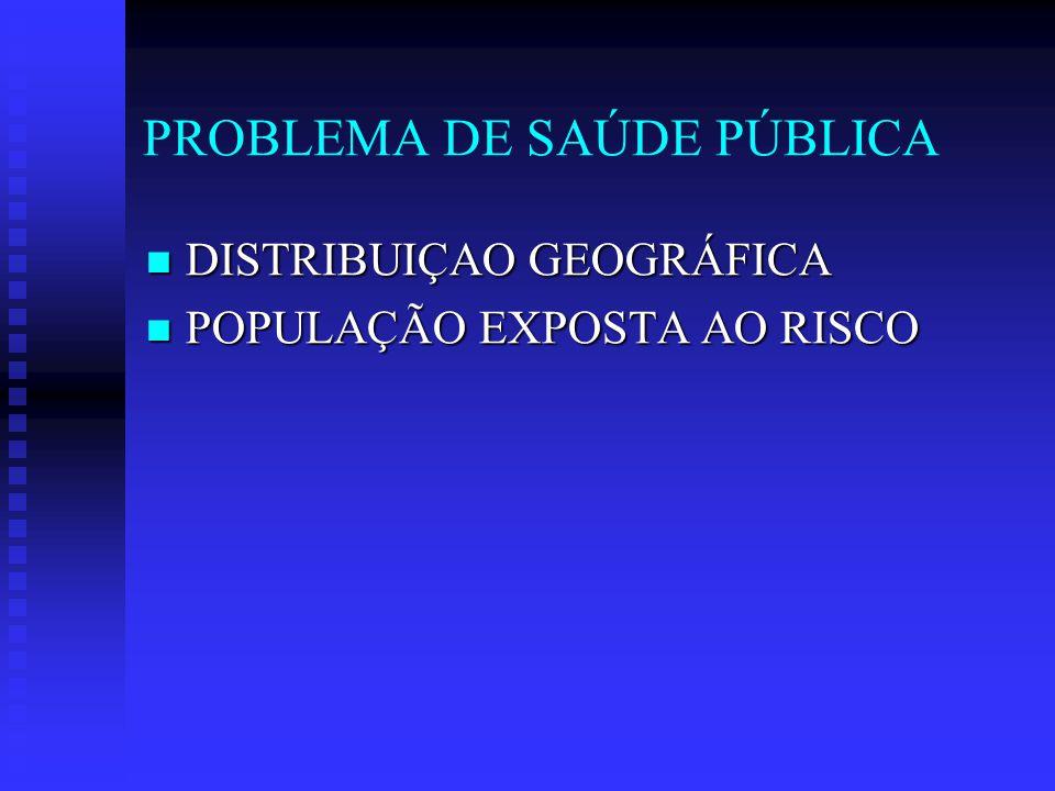 PROBLEMA DE SAÚDE PÚBLICA DISTRIBUIÇAO GEOGRÁFICA DISTRIBUIÇAO GEOGRÁFICA POPULAÇÃO EXPOSTA AO RISCO POPULAÇÃO EXPOSTA AO RISCO