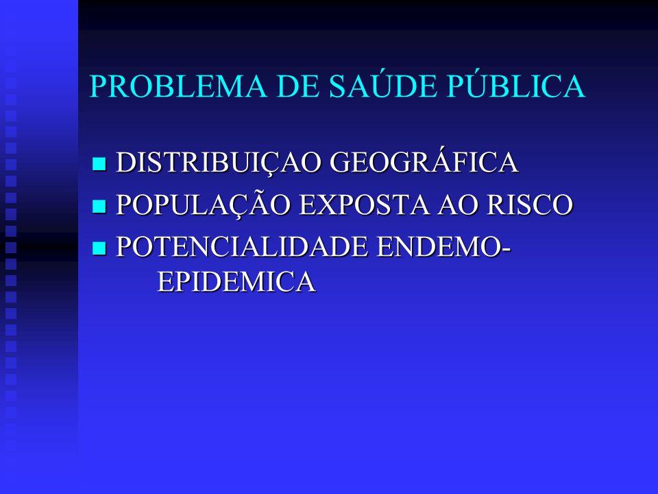 PROBLEMA DE SAÚDE PÚBLICA DISTRIBUIÇAO GEOGRÁFICA DISTRIBUIÇAO GEOGRÁFICA POPULAÇÃO EXPOSTA AO RISCO POPULAÇÃO EXPOSTA AO RISCO POTENCIALIDADE ENDEMO- EPIDEMICA POTENCIALIDADE ENDEMO- EPIDEMICA