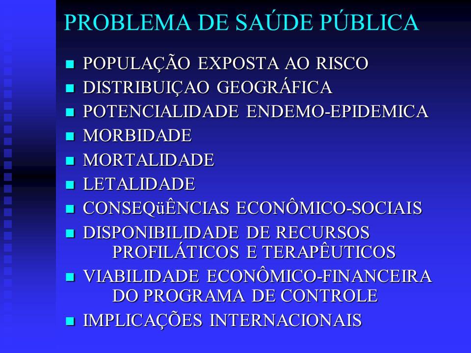 PROBLEMA DE SAÚDE PÚBLICA POPULAÇÃO EXPOSTA AO RISCO POPULAÇÃO EXPOSTA AO RISCO DISTRIBUIÇAO GEOGRÁFICA DISTRIBUIÇAO GEOGRÁFICA POTENCIALIDADE ENDEMO-EPIDEMICA POTENCIALIDADE ENDEMO-EPIDEMICA MORBIDADE MORBIDADE MORTALIDADE MORTALIDADE LETALIDADE LETALIDADE CONSEQüÊNCIAS ECONÔMICO-SOCIAIS CONSEQüÊNCIAS ECONÔMICO-SOCIAIS DISPONIBILIDADE DE RECURSOS PROFILÁTICOS E TERAPÊUTICOS DISPONIBILIDADE DE RECURSOS PROFILÁTICOS E TERAPÊUTICOS VIABILIDADE ECONÔMICO-FINANCEIRA DO PROGRAMA DE CONTROLE VIABILIDADE ECONÔMICO-FINANCEIRA DO PROGRAMA DE CONTROLE IMPLICAÇÕES INTERNACIONAIS IMPLICAÇÕES INTERNACIONAIS