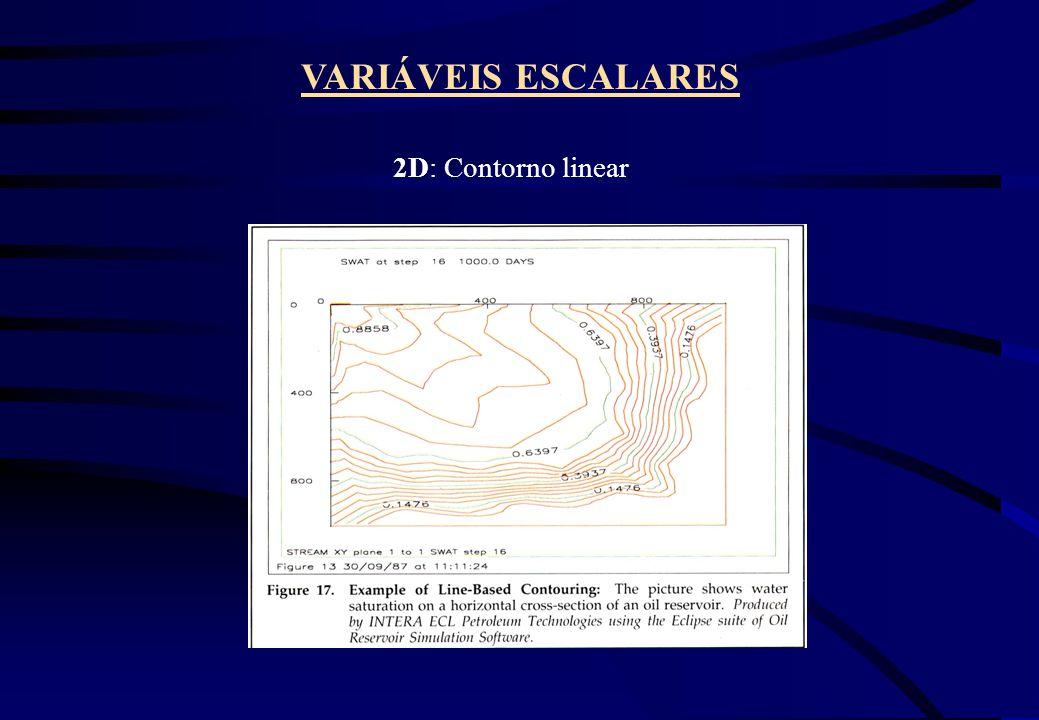 VARIÁVEIS ESCALARES 2D: Contorno linear