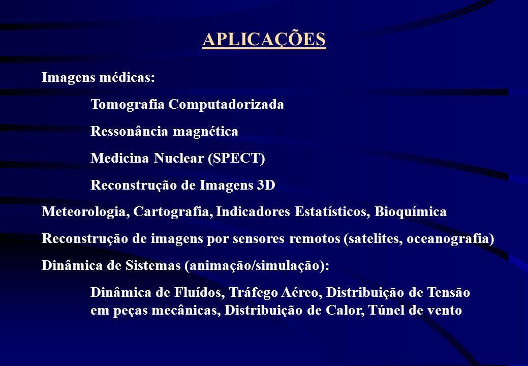 APLICAÇÕES Imagens médicas: Tomografia Computadorizada Ressonância magnética Medicina Nuclear (SPECT) Reconstrução de Imagens 3D Meteorologia, Cartogr
