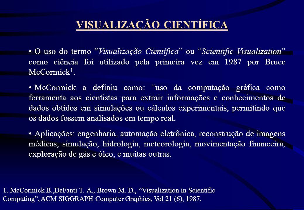 O uso do termo Visualização Científica ou Scientific Visualization como ciência foi utilizado pela primeira vez em 1987 por Bruce McCormick 1. McCormi