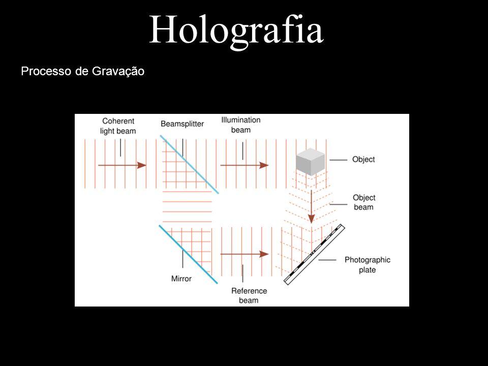 Holografia Aplicações Práticas da Holografia C) Imagens em Meios Sujeitos a Distorções (cont.) Holograma como placa de compensação