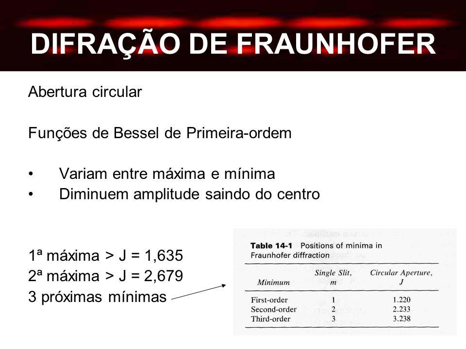 DIFRAÇÃO DE FRAUNHOFER Abertura circular Funções de Bessel de Primeira-ordem Variam entre máxima e mínima Diminuem amplitude saindo do centro 1ª máxima > J = 1,635 2ª máxima > J = 2,679 3 próximas mínimas