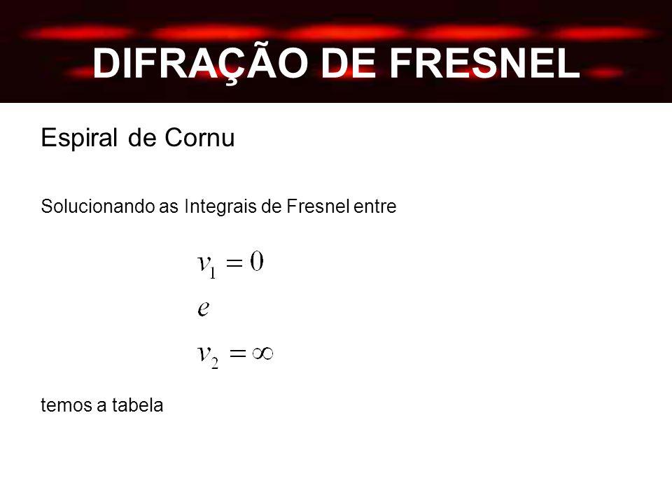 DIFRAÇÃO DE FRESNEL Espiral de Cornu Solucionando as Integrais de Fresnel entre temos a tabela