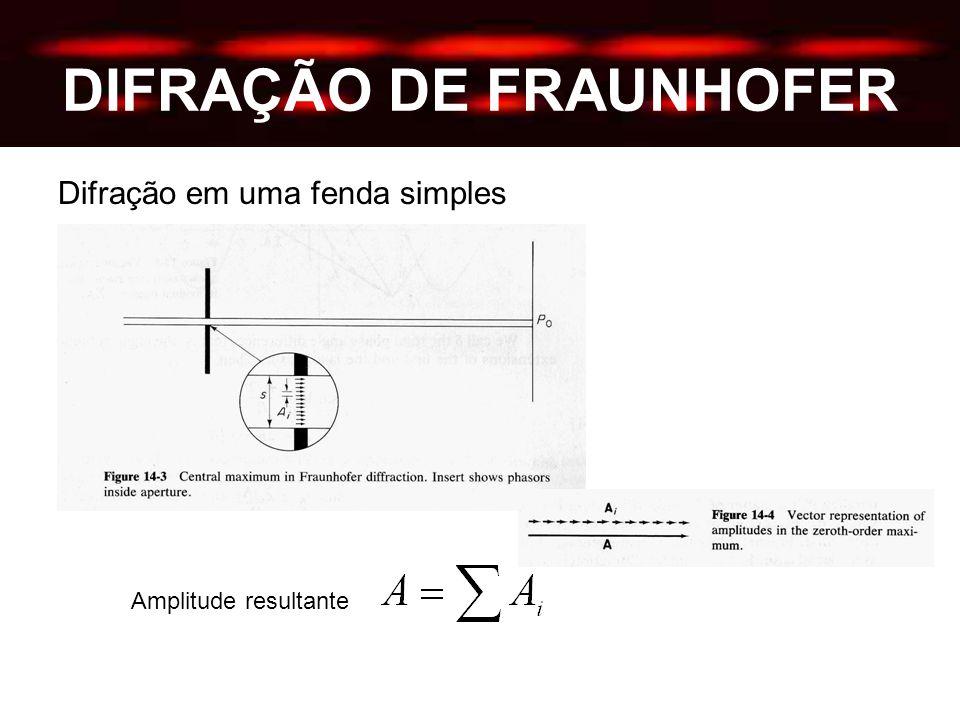 DIFRAÇÃO DE FRAUNHOFER Difração em uma fenda simples Fig 14-3 Fig 14-4 Amplitude resultante