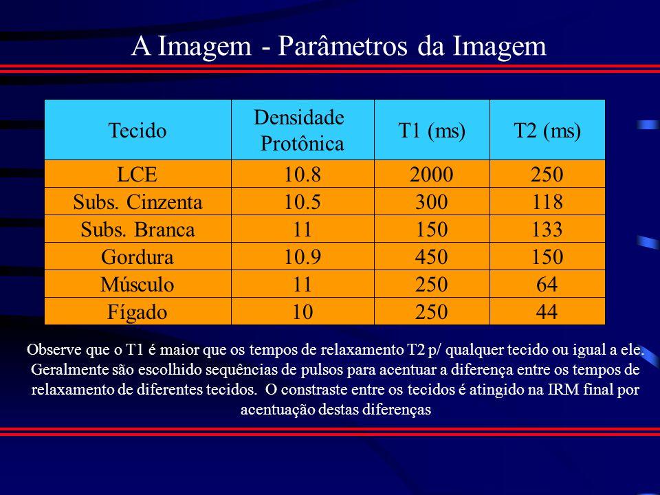 A Imagem - Parâmetros da Imagem Contraste do Objeto Para tratarmos deste assunto, usaremos os parâmetros de relaxamento já abordado; T1 e T2.