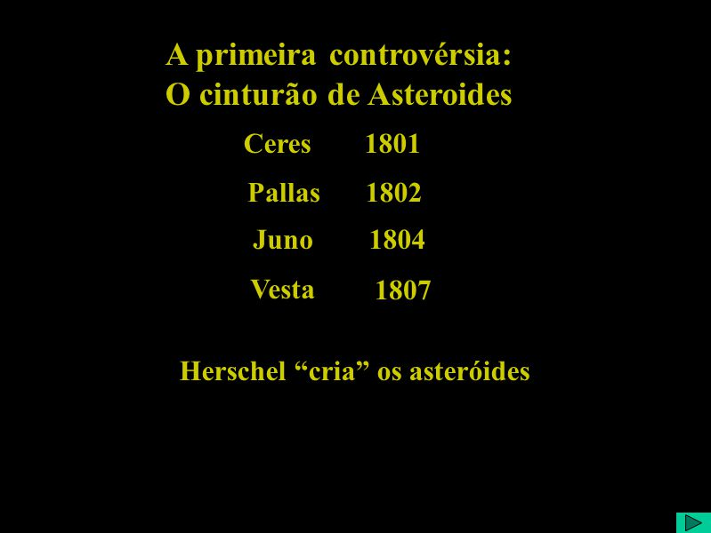 A primeira controvérsia: O cinturão de Asteroides Ceres1801 Pallas1802 Juno1804 Vesta 1807 Herschel cria os asteróides