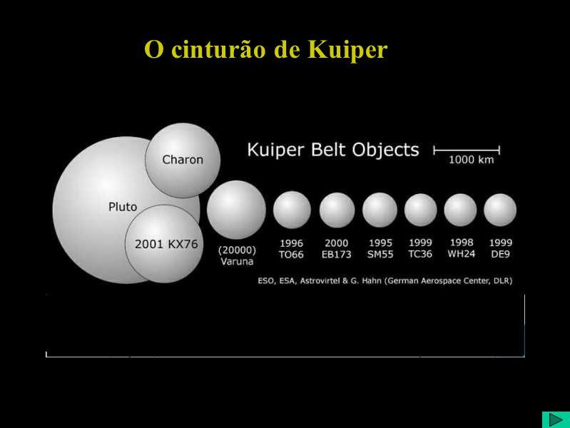 O cinturão de Kuiper