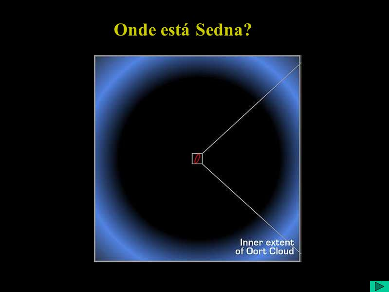 Onde está Sedna?