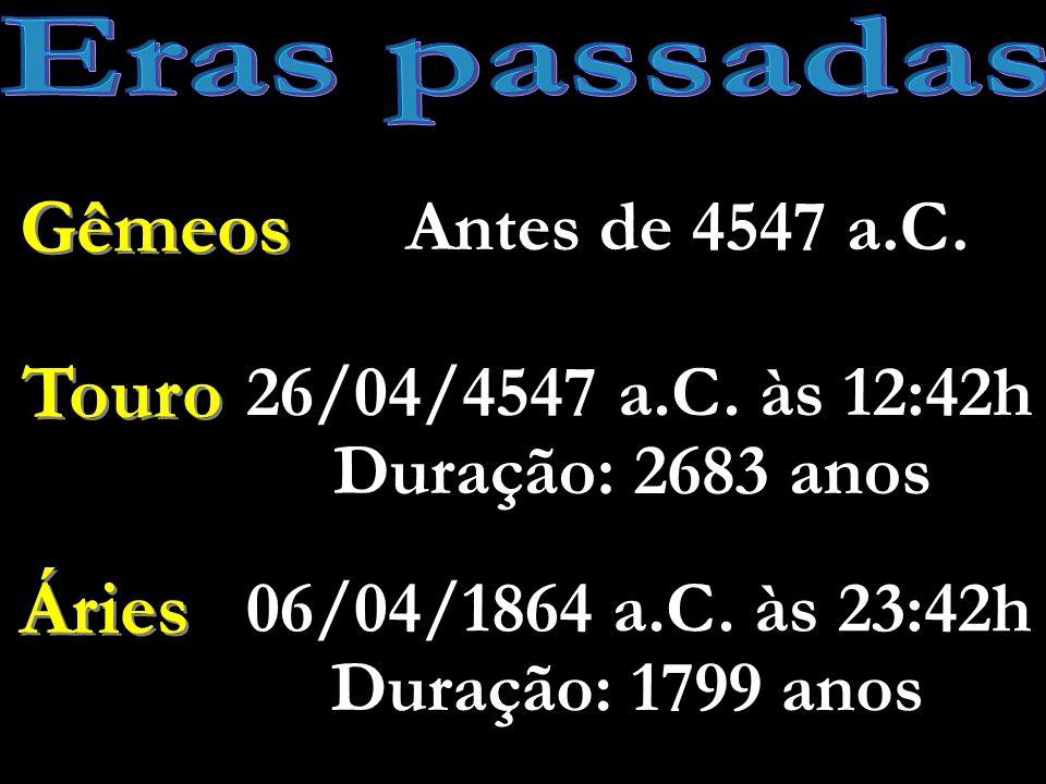 21/03/65 a.C. às 21:50h Início Término 21/03/2600 às 17:06h Duração 2665 anos