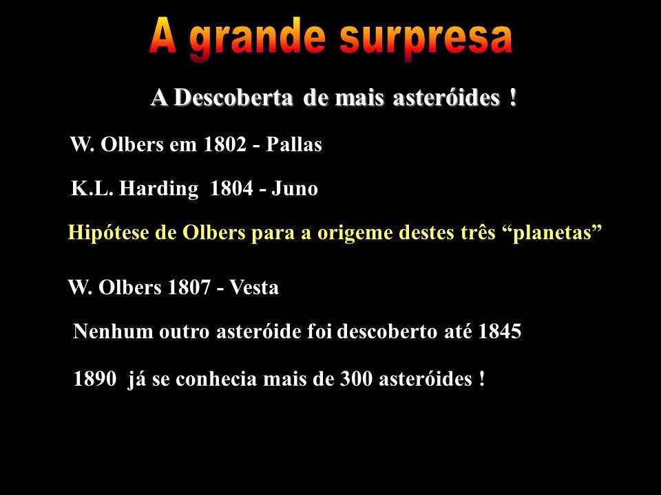 1890 já se conhecia mais de 300 asteróides ! A Descoberta de mais asteróides ! W. Olbers em 1802 - Pallas K.L. Harding 1804 - Juno Hipótese de Olbers