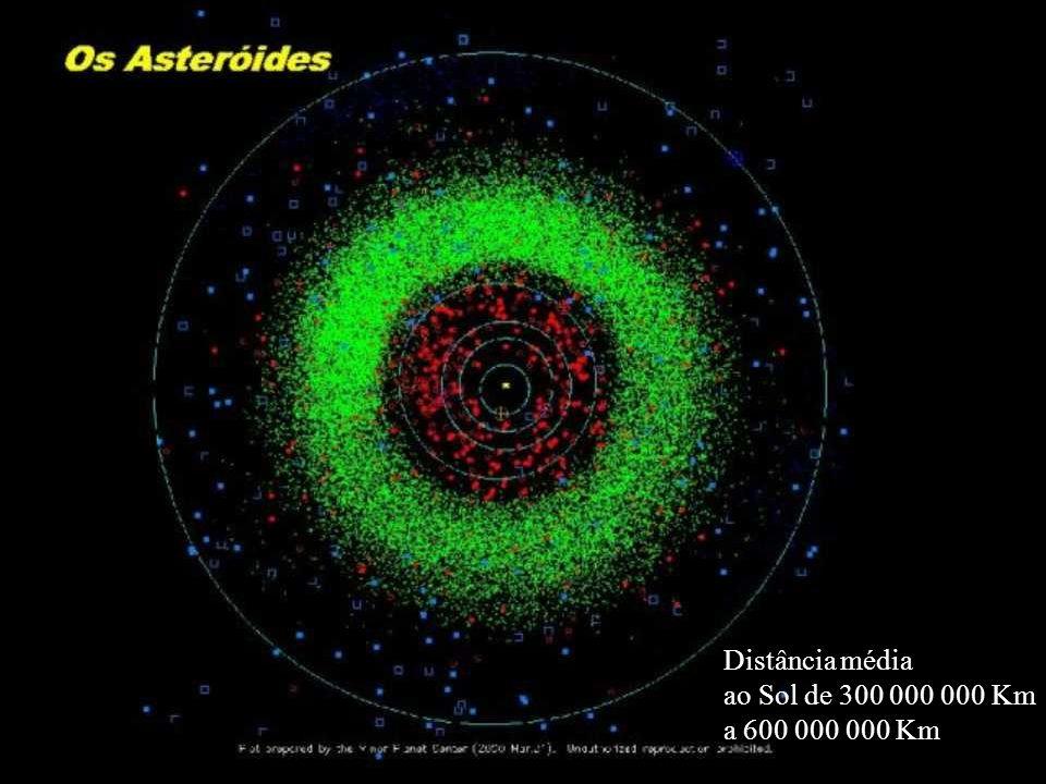 Distância média ao Sol de 300 000 000 Km a 600 000 000 Km