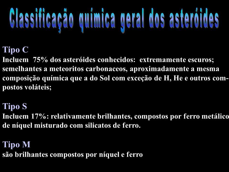 Tipo C Incluem 75% dos asteróides conhecidos: extremamente escuros; semelhantes a meteoritos carbonaceos, aproximadamente a mesma composição química que a do Sol com exceção de H, He e outros com- postos voláteis; Tipo S Incluem 17%: relativamente brilhantes, compostos por ferro metálico de níquel misturado com silicatos de ferro.
