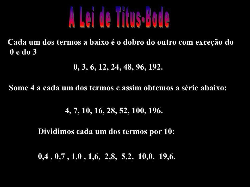 0, 3, 6, 12, 24, 48, 96, 192. Cada um dos termos a baixo é o dobro do outro com exceção do 0 e do 3 4, 7, 10, 16, 28, 52, 100, 196. Some 4 a cada um d