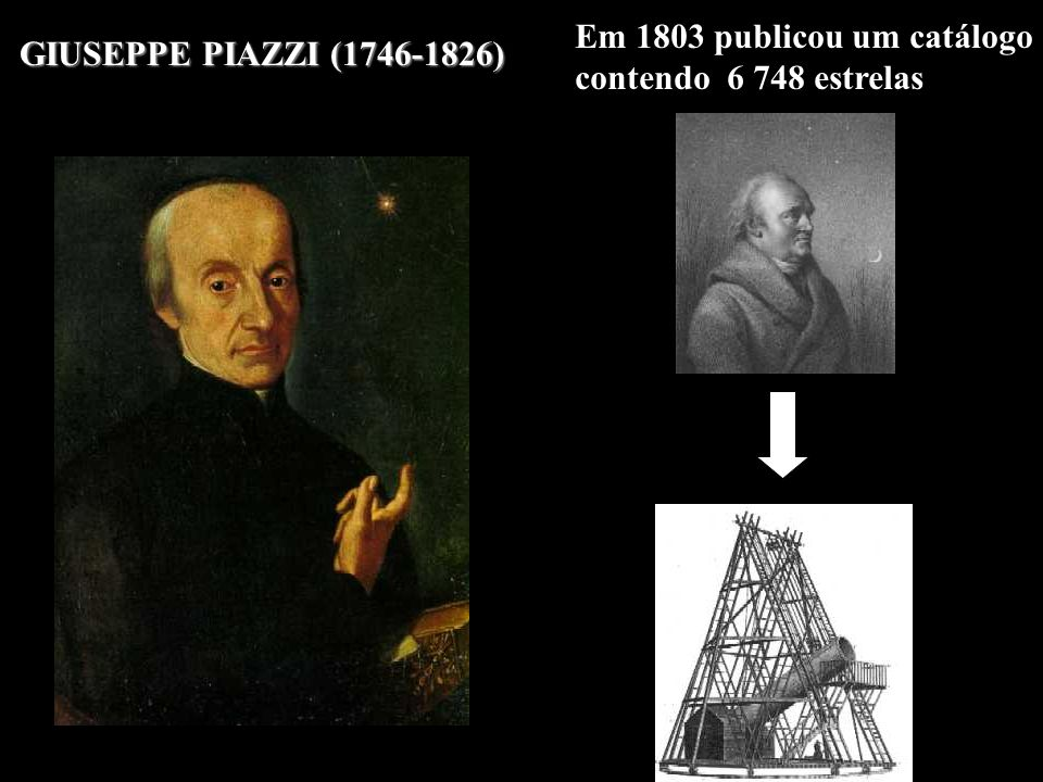 O observatório de Palermo era na época o mais ao sul da Europa