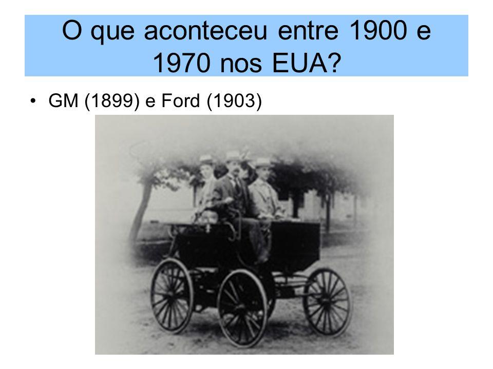 O que aconteceu entre 1900 e 1970 nos EUA? GM (1899) e Ford (1903)