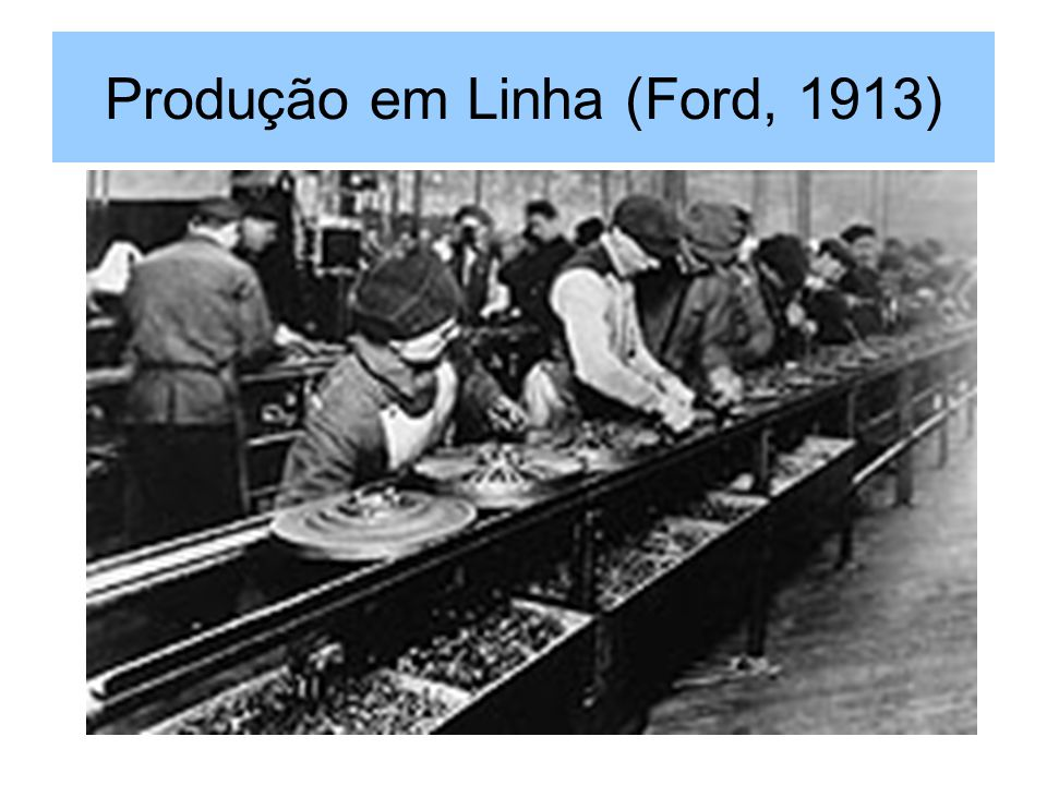 Produção em Linha (Ford, 1913)