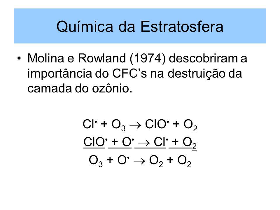 Química da Estratosfera Molina e Rowland (1974) descobriram a importância do CFCs na destruição da camada do ozônio. Cl + O 3 ClO + O 2 ClO + O Cl + O